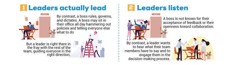 Leaders Actually Lead